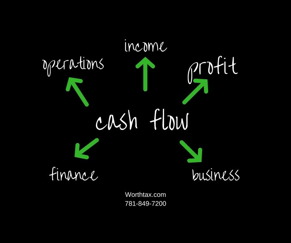 boost cash flow